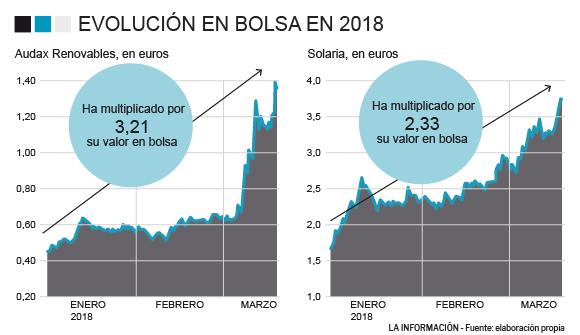 'cash' El Y Cierre Noticias Repsol De Centrales kXZiOPuT