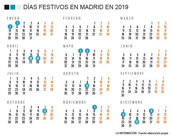 Calendario Laboral Espana 2019.Calendario Laboral 2019 Madrid El Proximo 9 De Diciembre Y El 7 De