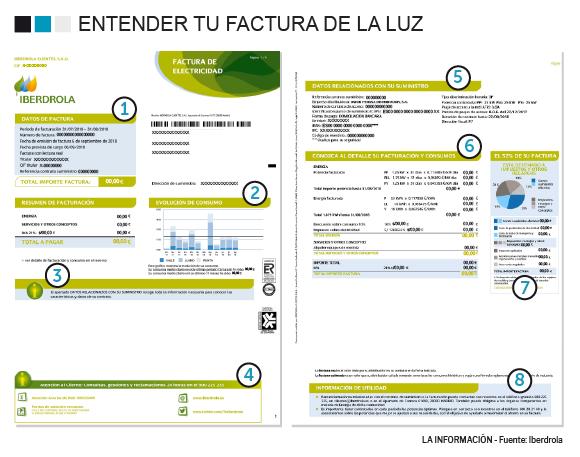 9b46e689 PRECIO DE LA LUZ - Cómo leer la factura de la luz: estas son las ...