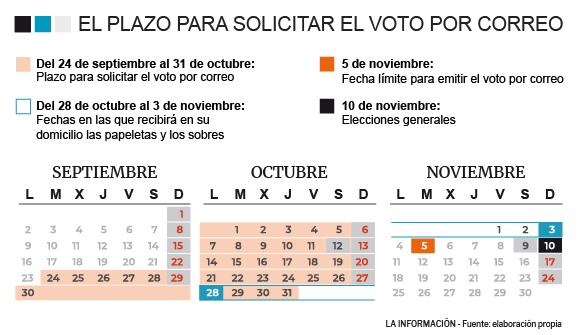 Resultado de imagen de Elecciones generales. Proclamación de candidaturas 10 noviembre