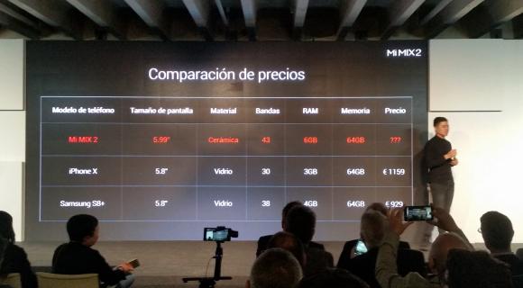 Comparativa Xiaomi y otras marcas