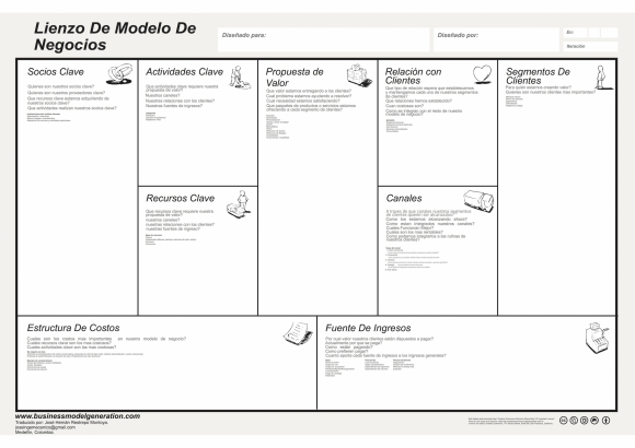 Lienzo de modelo negocio utilizado por emprendedores para recoger las ideas principales