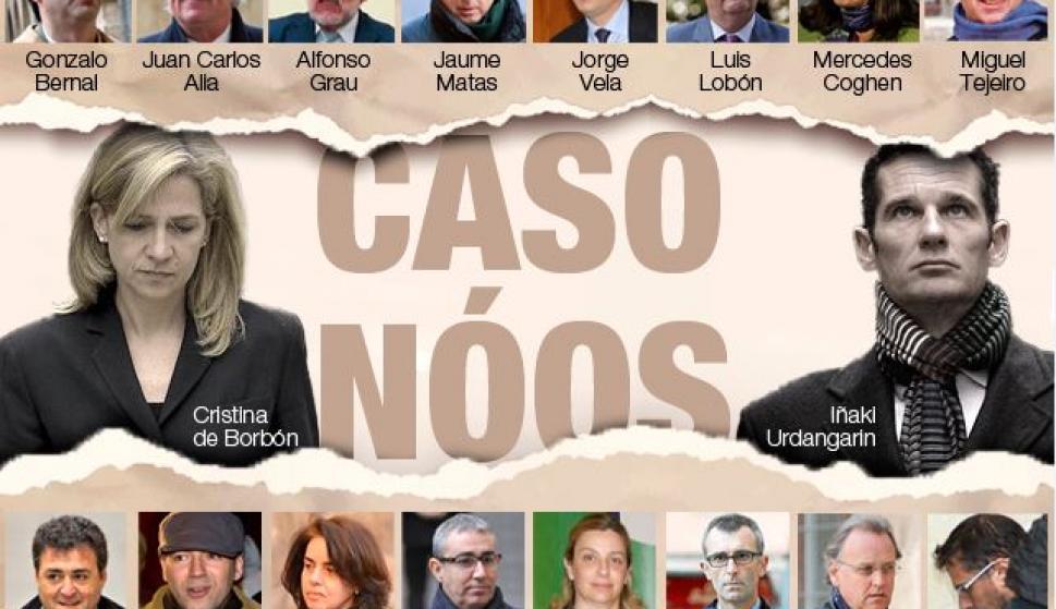 Los 18 acusados en el caso Nóos ¿qué les ha deparado la sentencia ...