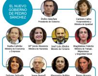 Nuevo Gobierno de Pedro Sanchez