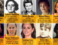 De Clara Campoamor a Penélope Cruz: 10 mujeres pioneras en España