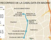 Recorrido Cabalgata Madrid