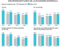 Previsiones macroeconómicas 2018-2020.