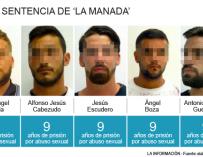 Condena La Manada