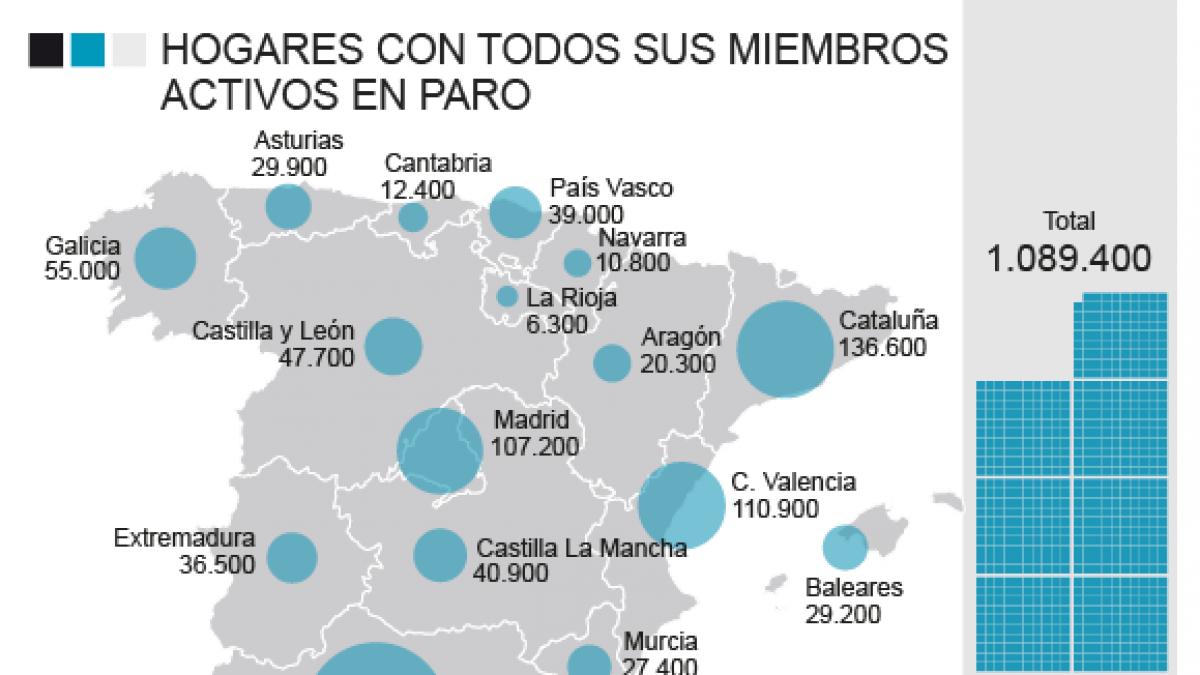 Más de 293.000 familias 'sobreviven' con todos sus miembros en paro en Andalucía