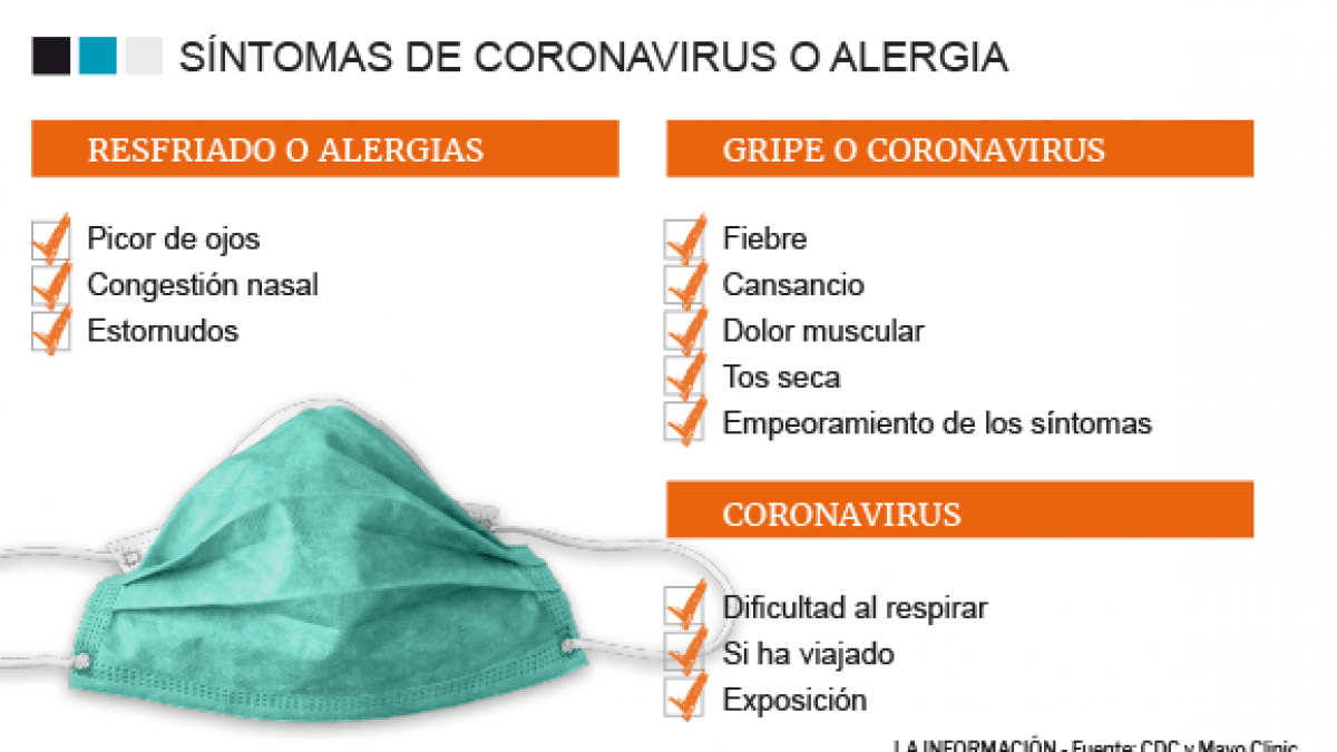 picor garganta y tos alergia